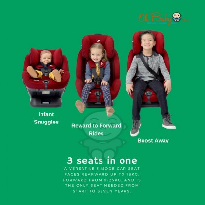 Joie Stages FX Isofix Car Seat for 0-7yrs