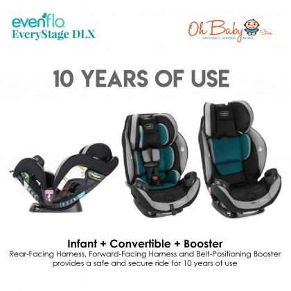 Evenflo EveryStage DLX All-in-One Convertible Car Seat