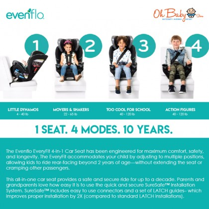 Evenflo EveryFit 4-in-1 Car Convertible Seat Newborn till 54kg with Isofix Latch System & Breathable Air Fabric - Winston